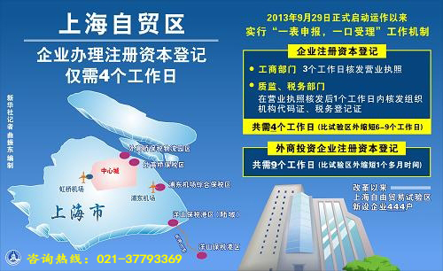上海自贸区企业注册仅需4日