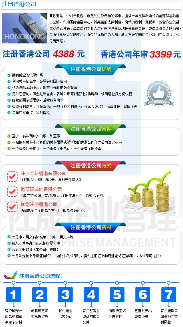 佐晟企业管理-香港公司注册
